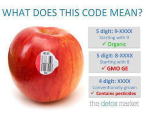 skuCodeForOrganicProduce 300x247 - What Do the Labels on Fruit Mean?